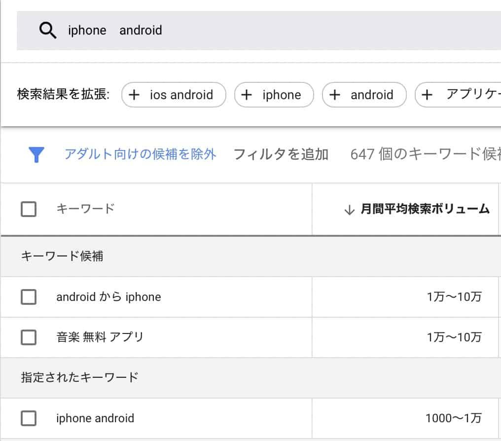 googleキーワードプランナーを使って世間のニーズを理解する方法