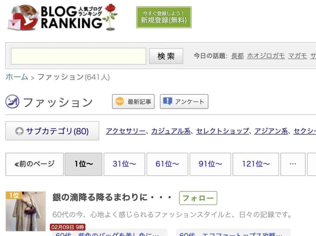 ブログランキングサイト
