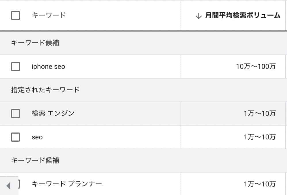 Googleキーワードプランナーの月間平均検索ボリューム