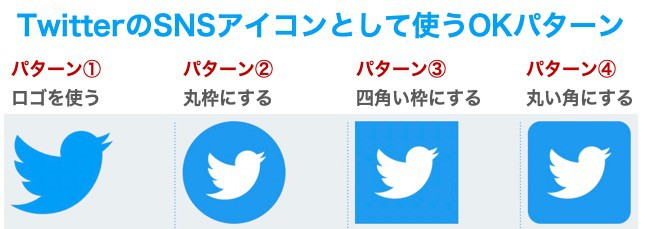 Twitterアイコンをソーシャルリンクとして使うときの利用規約