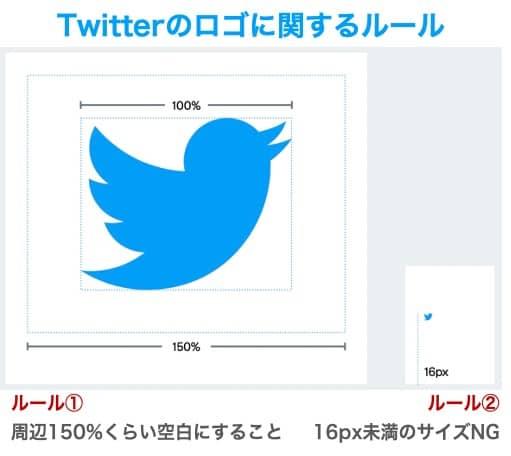 Twitterのロゴの使い方についてのルール