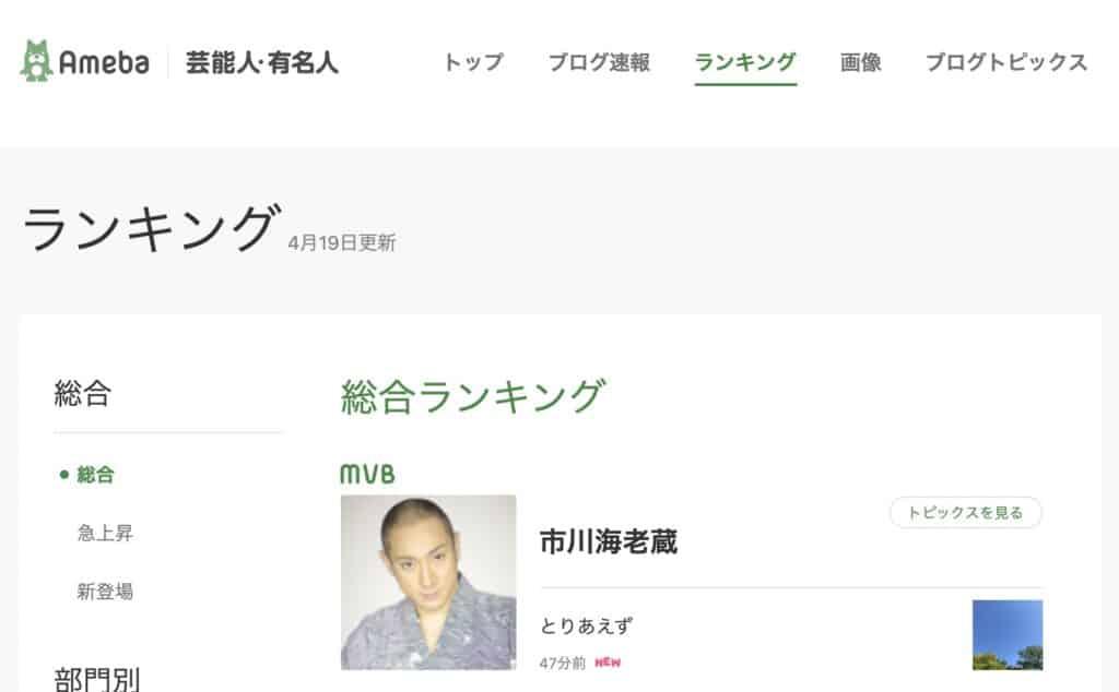 Ameba芸能人・有名人ブログ